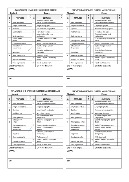 KS3 French Writing GCSE Marksheet