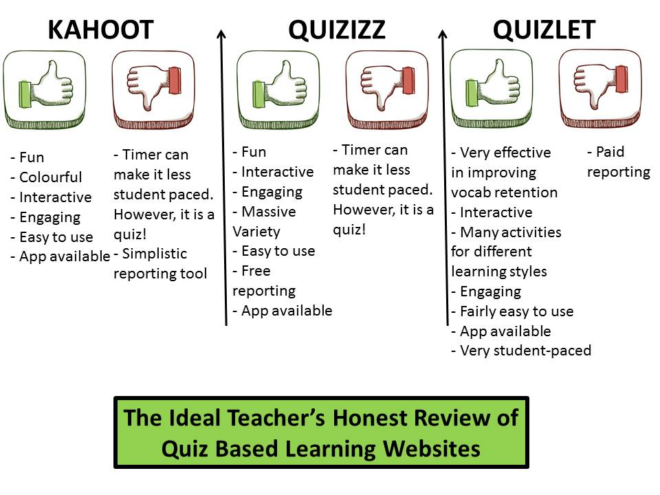vocabulary learning platforms review