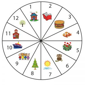 picture wheel mfl speaking game
