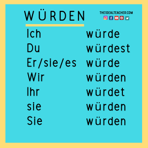 WürDEN - verb table