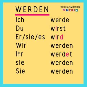 WERDEN - verb table