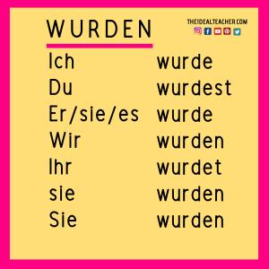 WURDEN - verb table